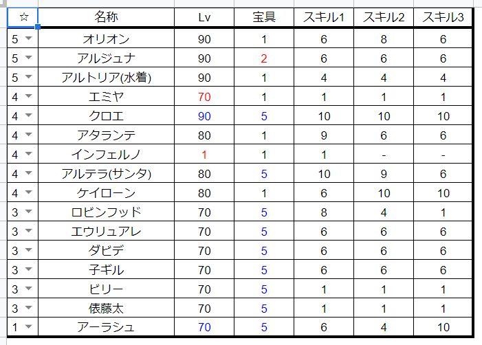 FGO手持ちキャラデータ_弓